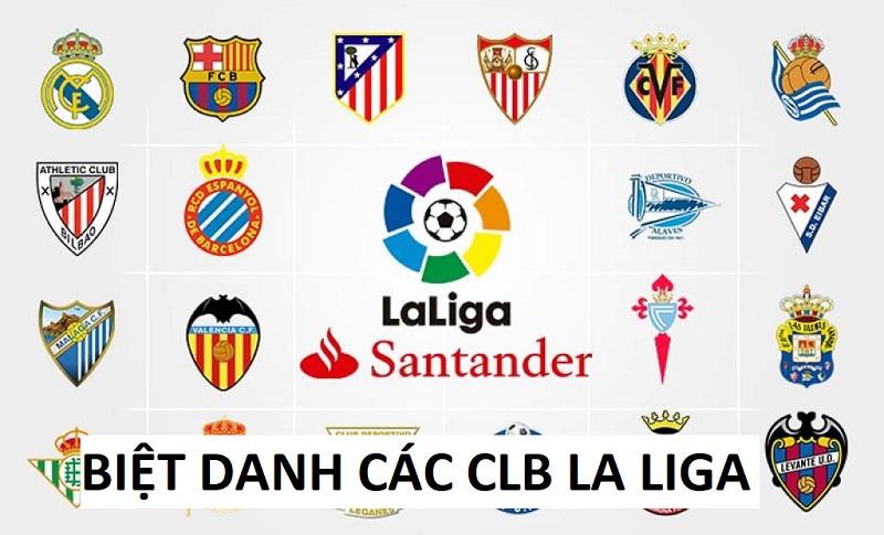 Biệt danh của các đội bóng La Liga – Nguồn gốc & ý nghĩa